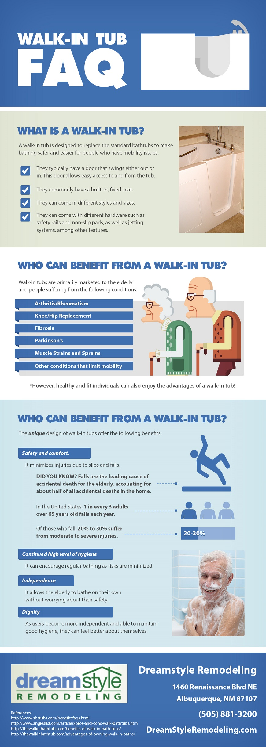 Infographics Walk In Tub Faq
