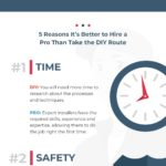 Infographic: Hiring a Pro VS. Going DIY for Door and Window Replacement